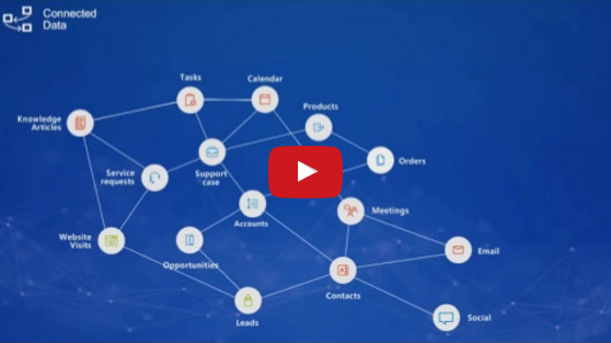 Microsoft Dynamics 365 for Customer Insights Video