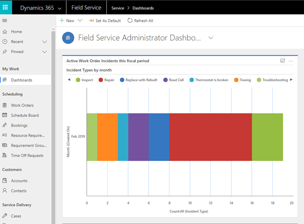 How to Upgrade the Dynamics 365 Field Service Solution from